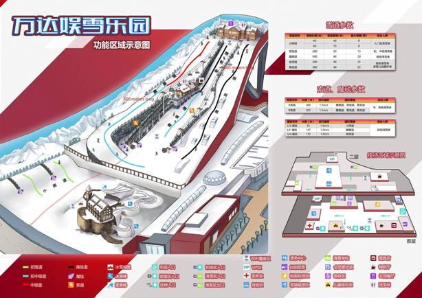 El centro chino tendrá seis pistas y un snowpark