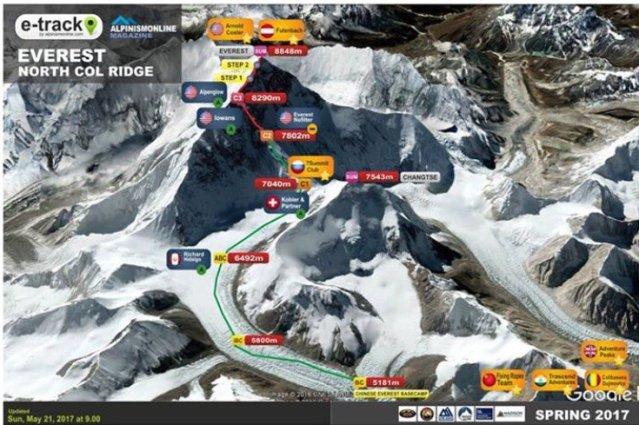 Subida y bajada al Everest de kilian jornet