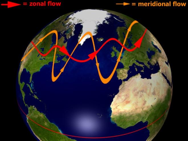 Anomalías del Ártico
