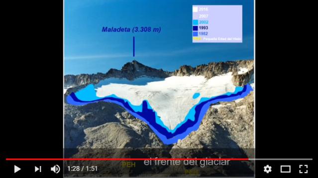 Retroceso del glaciar