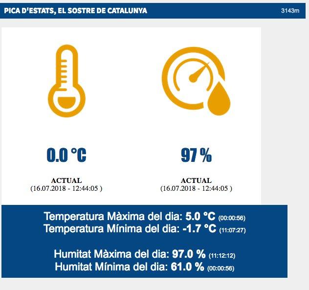 Temperatura en la Pica d'Estats