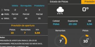 El tiempo no acompaño ayer domingo en Sierra Nevada